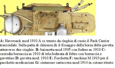 equipaggiamento americano 5